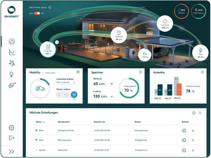 screenshot Solarwatt Manager portal